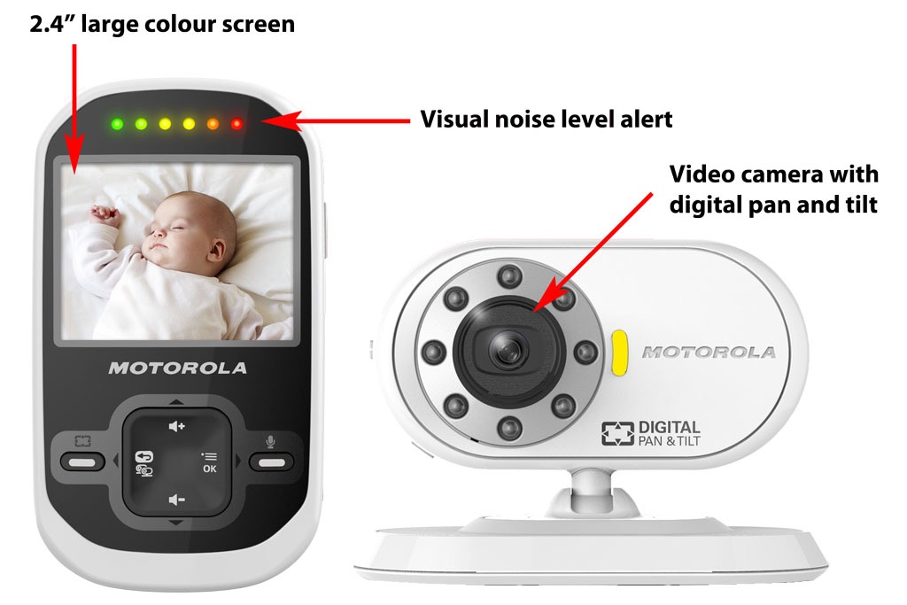 motorola mbp26 wireless digital video monitor babysense 5 baby breathing bundle ebay. Black Bedroom Furniture Sets. Home Design Ideas