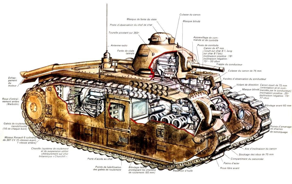 Girls Und Panzer Episode 4 Discussion 140 Forums