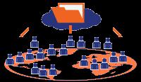 CDN service, file hosting/static URL