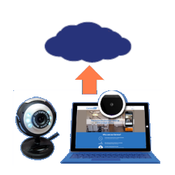 CameraFTP Cloud Recording, Business and PC Monitoring service