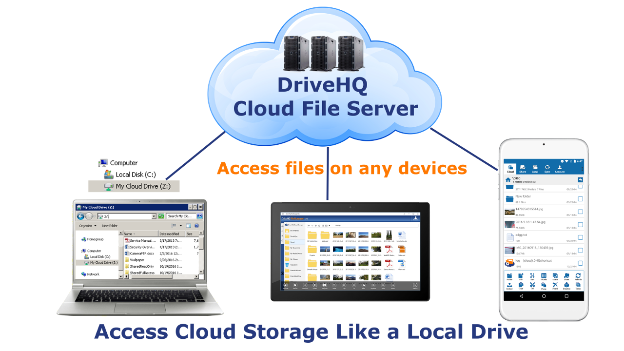 WebDAV Cloud Drive and Cloud File Server support many devices